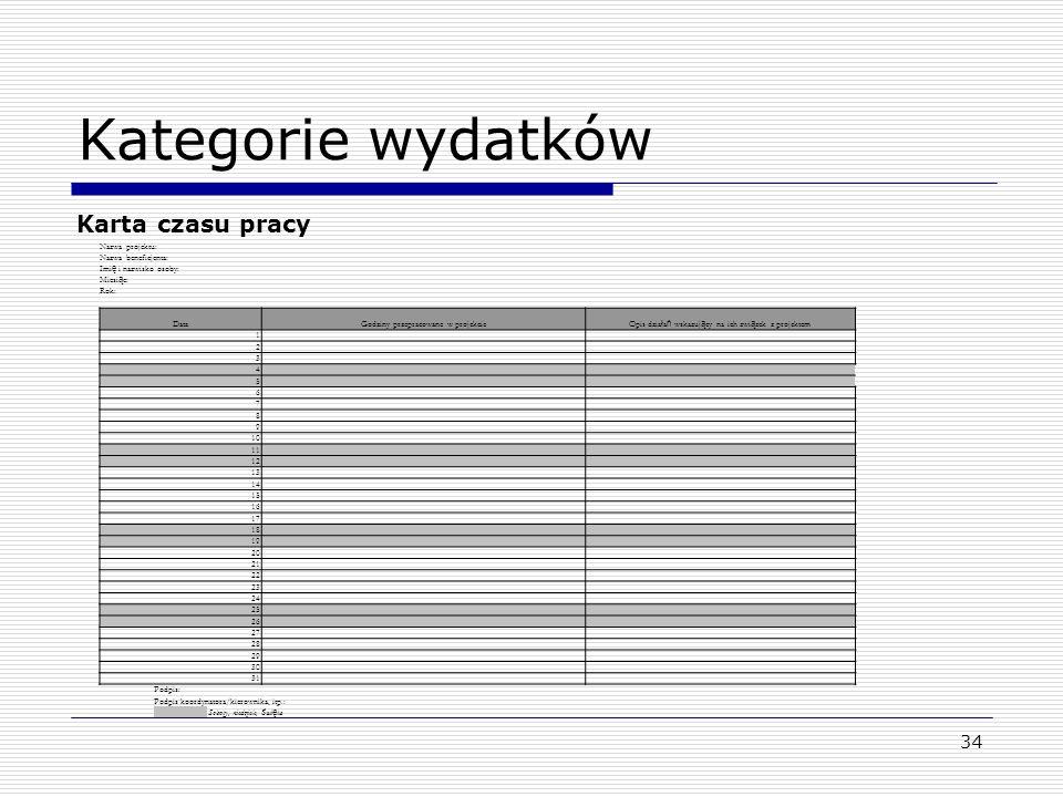 Kategorie wydatków Karta czasu pracy Nazwa projektu: Nazwa beneficjenta: Imi ę i nazwisko osoby: Miesi ą c: Rok: DataGodziny przepracowane w projekcie