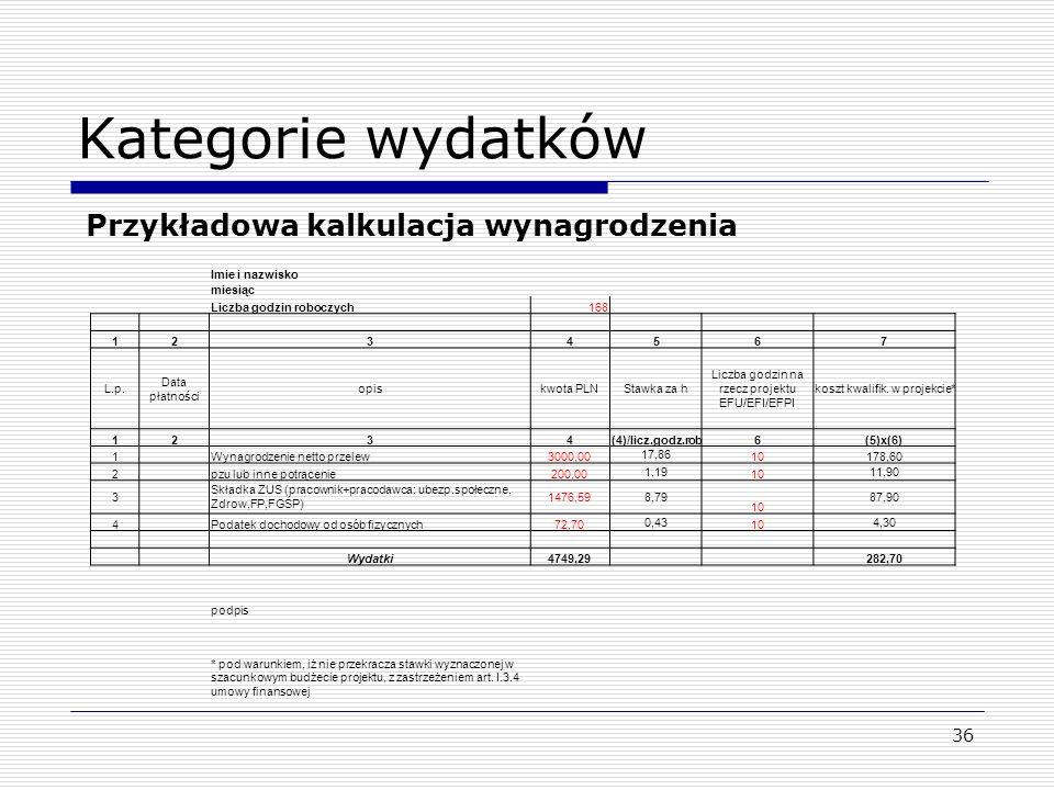 Kategorie wydatków Przykładowa kalkulacja wynagrodzenia Imie i nazwisko miesiąc Liczba godzin roboczych168 1234567 L.p. Data płatności opiskwota PLNSt