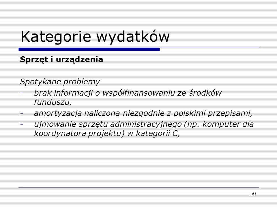 Kategorie wydatków Nieruchomości Wymagane dokumenty: dokument potwierdzający zakup/najem tj.