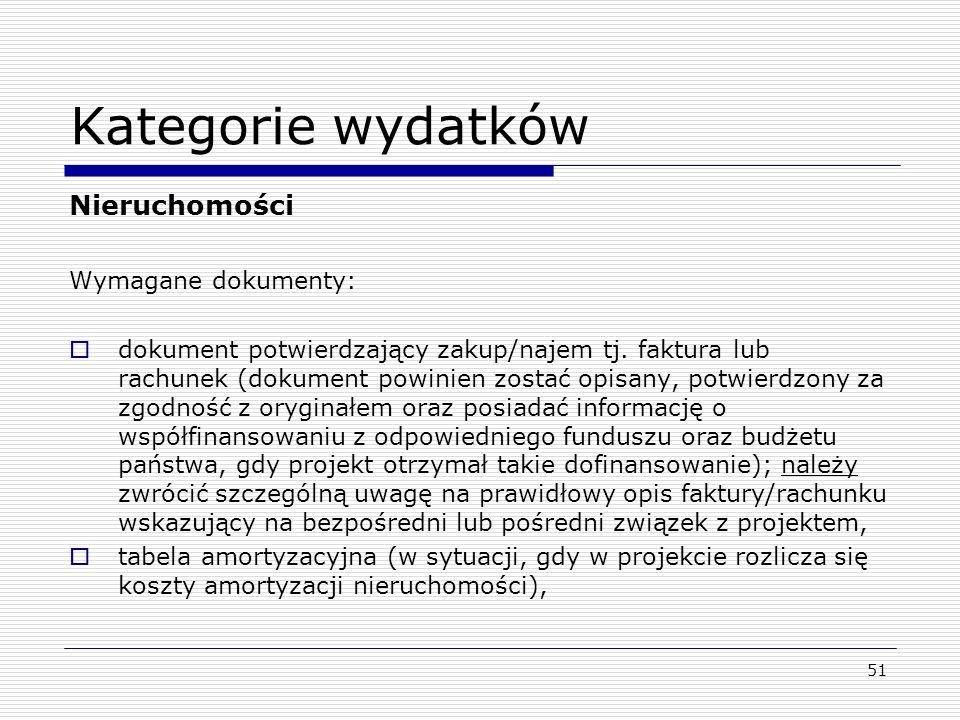 Kategorie wydatków Nieruchomości zdjęcie zakupionej, wybudowanej, wyremontowanej lub najmowanej nieruchomości z widoczną informacją o współfinansowaniu z funduszu, dokumentacja przetargowa (zgodnie z art.