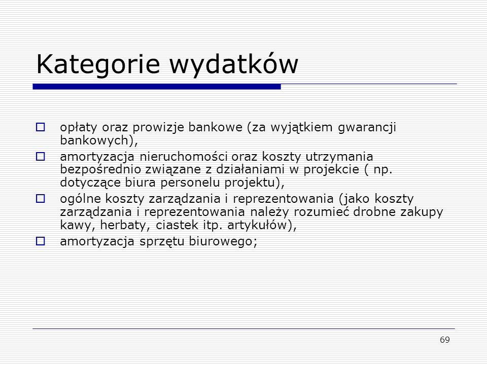 Kategorie wydatków opłaty oraz prowizje bankowe (za wyjątkiem gwarancji bankowych), amortyzacja nieruchomości oraz koszty utrzymania bezpośrednio zwią