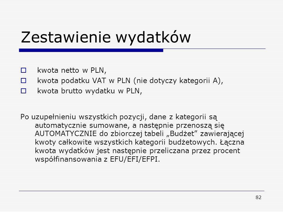 Zestawienie wydatków kwota netto w PLN, kwota podatku VAT w PLN (nie dotyczy kategorii A), kwota brutto wydatku w PLN, Po uzupełnieniu wszystkich pozy