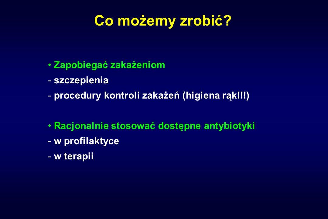 Co możemy zrobić? Zapobiegać zakażeniom - szczepienia - procedury kontroli zakażeń (higiena rąk!!!) Racjonalnie stosować dostępne antybiotyki - w prof