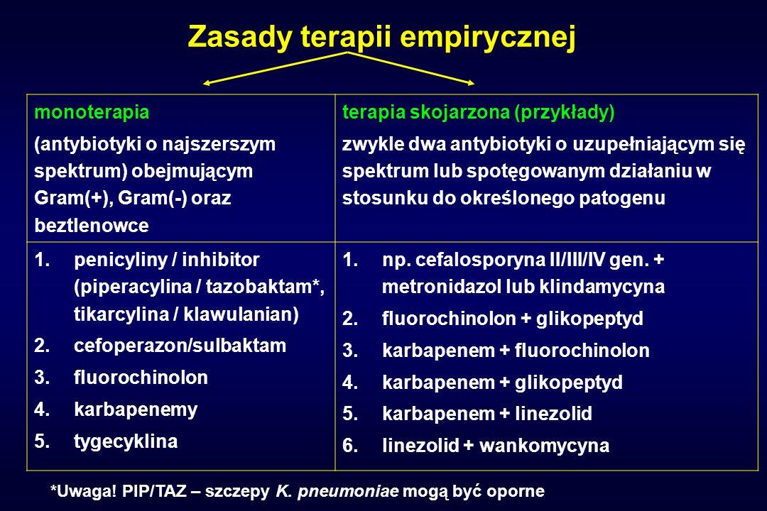 Zasady terapii empirycznej monoterapia (antybiotyki o najszerszym spektrum) obejmującym Gram(+), Gram(-) oraz beztlenowce terapia skojarzona (przykład