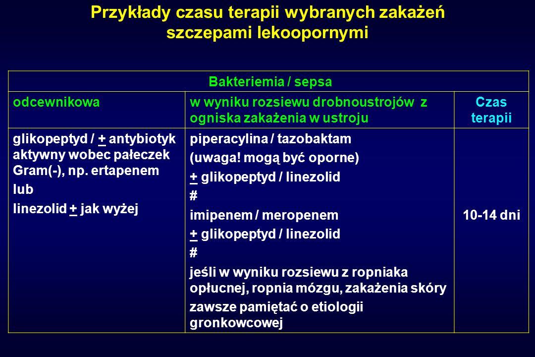 Przykłady czasu terapii wybranych zakażeń szczepami lekoopornymi Bakteriemia / sepsa odcewnikowaw wyniku rozsiewu drobnoustrojów z ogniska zakażenia w
