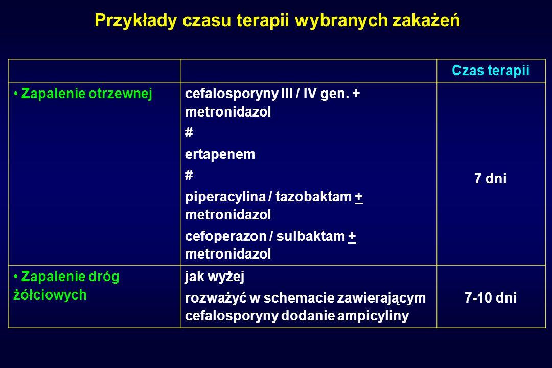 Czas terapii Zapalenie otrzewnejcefalosporyny III / IV gen. + metronidazol # ertapenem # piperacylina / tazobaktam + metronidazol cefoperazon / sulbak