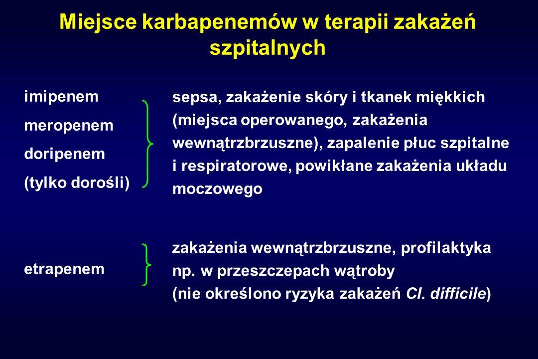 Miejsce karbapenemów w terapii zakażeń szpitalnych imipenem meropenem doripenem (tylko dorośli) etrapenem sepsa, zakażenie skóry i tkanek miękkich (mi