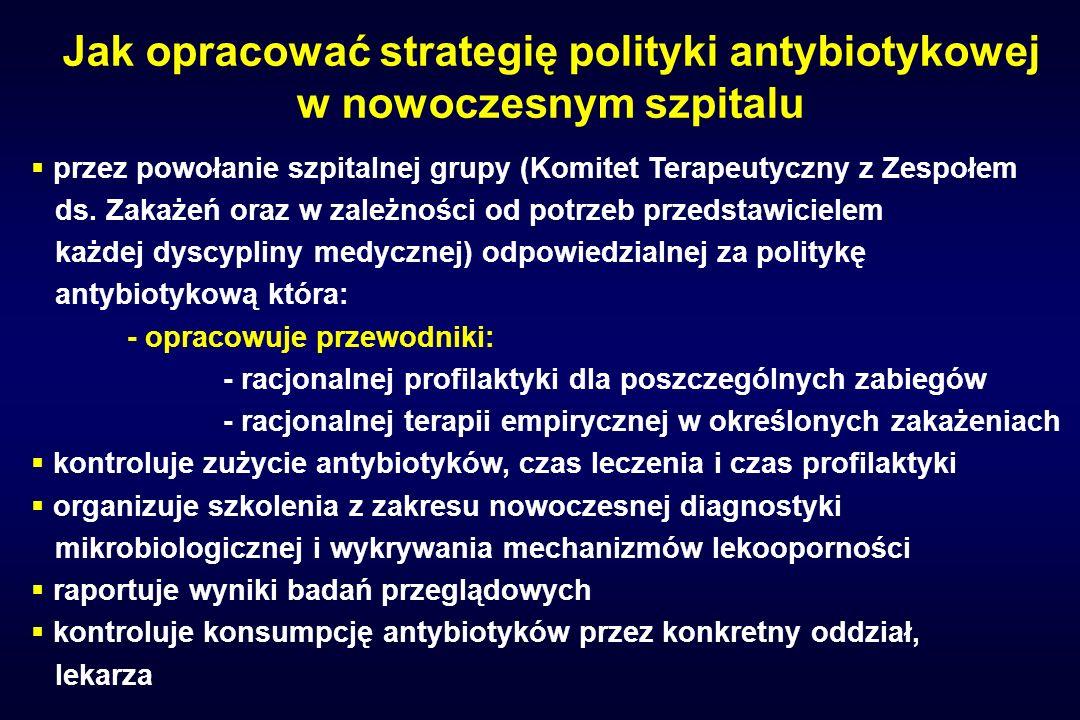 Jak opracować strategię polityki antybiotykowej w nowoczesnym szpitalu przez powołanie szpitalnej grupy (Komitet Terapeutyczny z Zespołem ds. Zakażeń