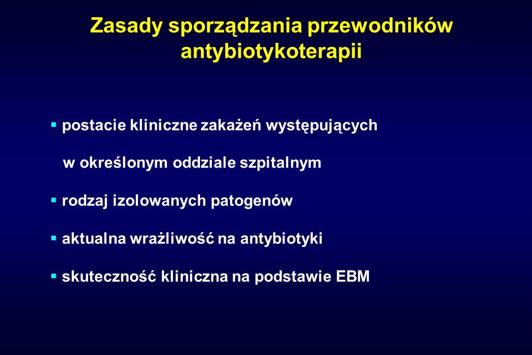Zasady sporządzania przewodników antybiotykoterapii postacie kliniczne zakażeń występujących w określonym oddziale szpitalnym rodzaj izolowanych patog