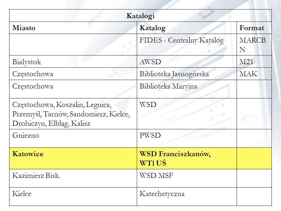 Katalogi MiastoKatalogFormat FIDES - Centralny KatalogMARCB N BiałystokAWSDM21 CzęstochowaBiblioteka JasnogórskaMAK CzęstochowaBiblioteka Maryjna Częs