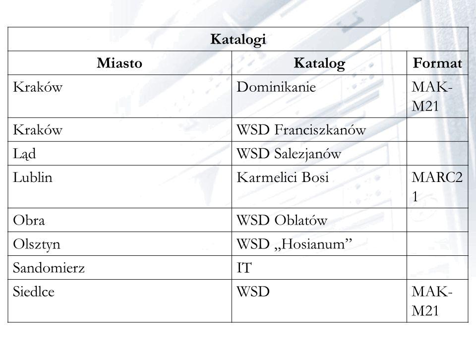 Katalogi MiastoKatalogFormat KrakówDominikanieMAK- M21 KrakówWSD Franciszkanów LądWSD Salezjanów LublinKarmelici BosiMARC2 1 ObraWSD Oblatów OlsztynWS
