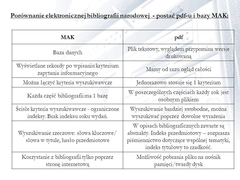 Porównanie elektronicznej bibliografii narodowej - postać pdf-u i bazy MAK: MAKpdf Baza danych Plik tekstowy, wyglądem przypomina wersje drukowaną Wyś