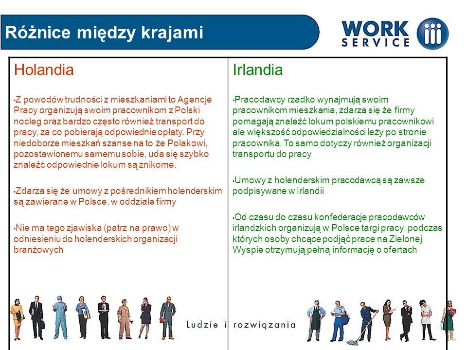 Różnice między krajami Holandia Z powodów trudności z mieszkaniami to Agencje Pracy organizują swoim pracownikom z Polski nocleg oraz bardzo często ró