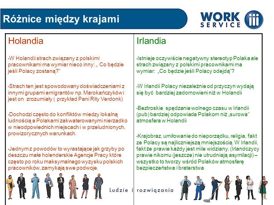 Różnice między krajami Holandia W Holandii strach związany z polskimi pracownikami ma wymiar nieco inny: Co będzie jeśli Polacy zostaną? Strach ten je