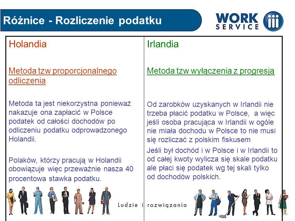 Różnice - Rozliczenie podatku Holandia Metoda tzw proporcjonalnego odliczenia Metoda ta jest niekorzystna ponieważ nakazuje ona zapłacić w Polsce poda