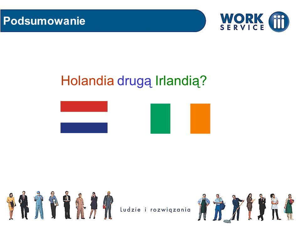 Podsumowanie Holandia drugą Irlandią?