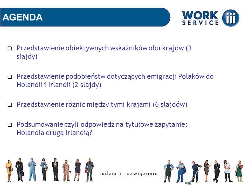 AGENDA Przedstawienie obiektywnych wskaźników obu krajów (3 slajdy) Przedstawienie podobieństw dotyczących emigracji Polaków do Holandii i Irlandii (2