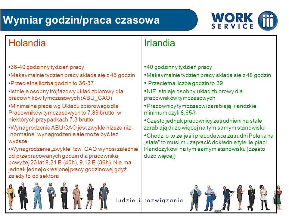 PODOBIEŃSTWA między krajami Z dwoma wyjątkami w obu krajach poszukuje się tych samych zawodów tzn.: budowlańcy, pakowacze, pracownicy przy taśmie, kierowcy, opiekunki, au-pairki, pracownicy fizyczni, specjaliści IT, lekarze, pielęgniarki… Wyjątki to bardzo duże sezonowe zatrudnienie Polaków w ogrodnictwie i przetwórstwie w Holandii (nie ma tego sektora praktycznie w Irlandii) oraz duże zapotrzebowanie w Irlandii na kelnerów, kucharzy (w Holandii jest co prawda zapotrzebowanie na te zawody ale liczba Polaków pracujących w tych zawodach jest nieduża W obu krajach kluczową sprawą jest znajomość języka angielskiego Zarówno Irlandia jak i Holandia cieszą się wśród Polskich pracowników stosunkowo dobrą opinią W obu krajach Polonia jest dobrze zorganizowana