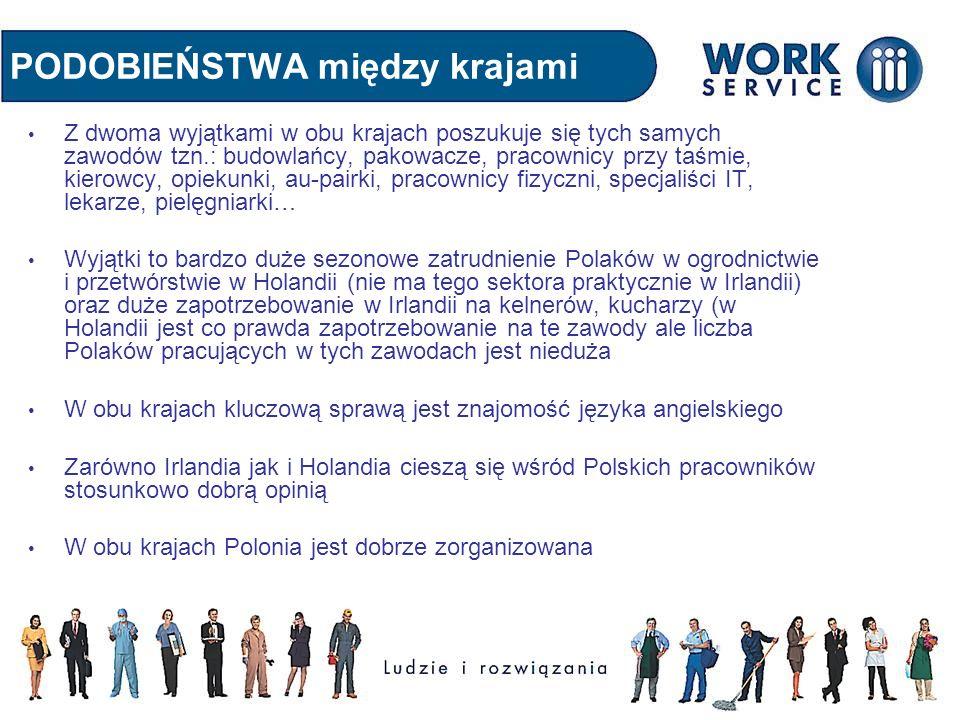 PODOBIEŃSTWA między krajami Zarobki oraz koszty utrzymania są w obu krajach zbliżone Polak Polakowi wilkiem Wielu Polaków pomaga rodakom w znalezieniu pracy czy mieszkania, ale zdarza się też, że Polacy wykorzystują swoich rodaków.
