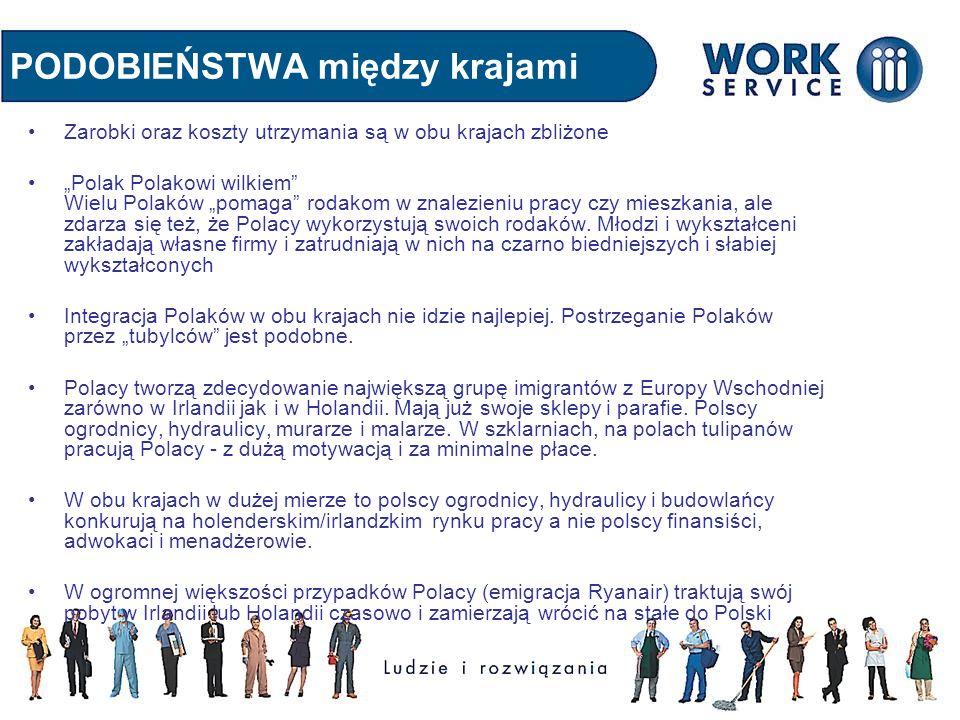 PODOBIEŃSTWA między krajami Zarobki oraz koszty utrzymania są w obu krajach zbliżone Polak Polakowi wilkiem Wielu Polaków pomaga rodakom w znalezieniu