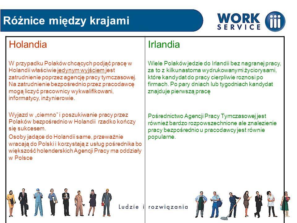 Różnice między krajami Holandia Największym praktycznym problemem z jakim moja firma spotyka się przy rekrutacjach do Holandii to nieduża liczba oferowanych godzin, holenderscy pracodawcy niechętnie umożliwiają nadgodziny a standardem jest 36-40h tygodniowo Znalezienie mieszkania w Holandii jest trudniejsze niż znalezienie pracy W największym mieście Holandii, Amsterdamie jest bardzo mało Polaków Poprzez bliskie położenie względem Polski wyjazd do Holandii nie wiąże się z dużym stresem Irlandia Ponieważ większość Polaków traktuje swój pobyt jako maszynkę do zarobienia pieniędzy to na porządku dziennym jest 48h tygodniowo albo praca w weekendy W Irlandii wynajem mieszkania jest drogi ale wybór jest niemały W największym mieście Irlandii, Dublinie, co 5 osoba to Polak Lot samolotem do Irlandii dla wielu jest poważną przeszkodą