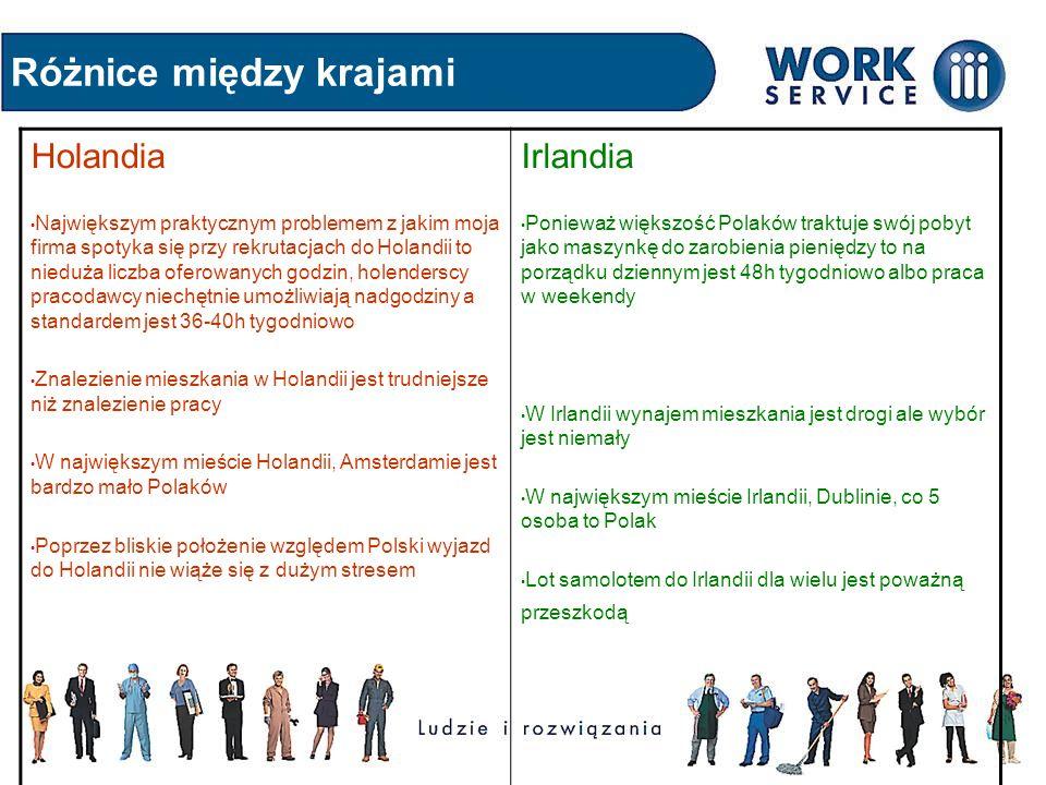 Różnice między krajami Holandia Z powodów trudności z mieszkaniami to Agencje Pracy organizują swoim pracownikom z Polski nocleg oraz bardzo często również transport do pracy, za co pobierają odpowiednie opłaty.