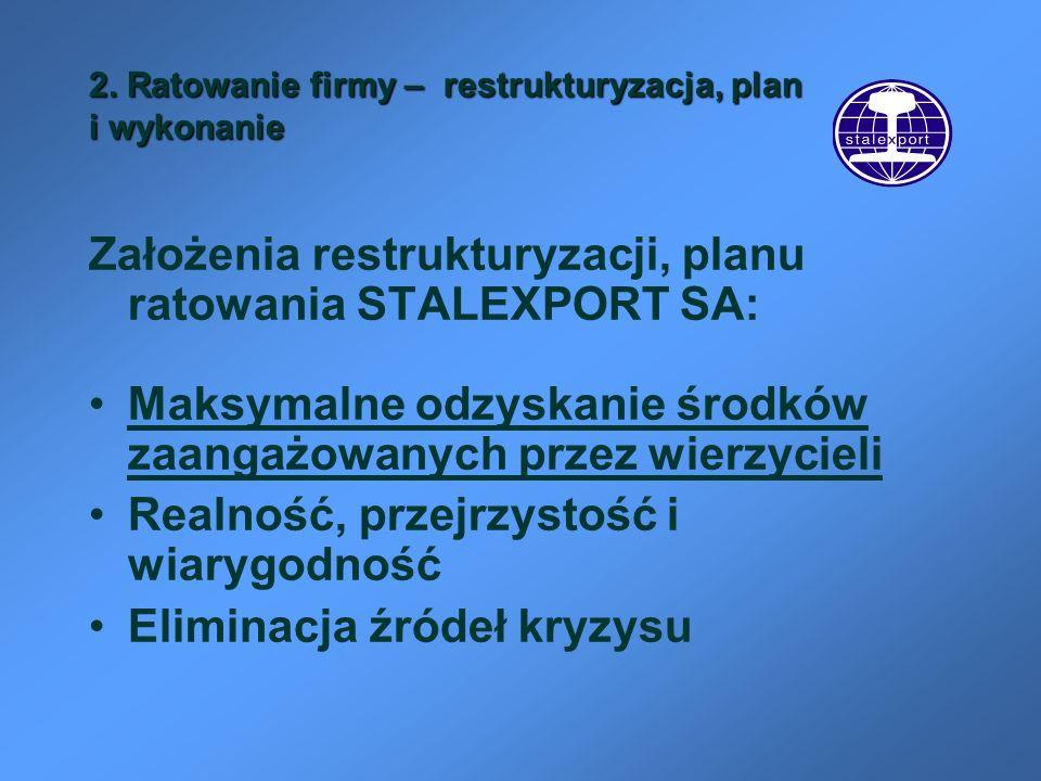 2. Ratowanie firmy – restrukturyzacja, plan i wykonanie Założenia restrukturyzacji, planu ratowania STALEXPORT SA: Maksymalne odzyskanie środków zaang