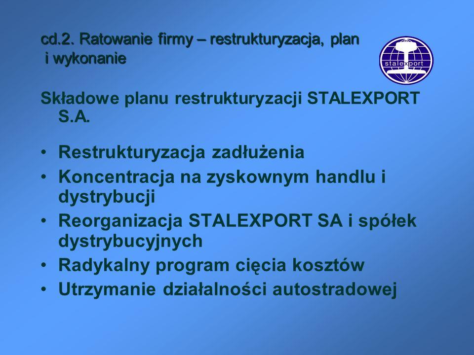 cd.2. Ratowanie firmy – restrukturyzacja, plan i wykonanie Składowe planu restrukturyzacji STALEXPORT S.A. Restrukturyzacja zadłużenia Koncentracja na
