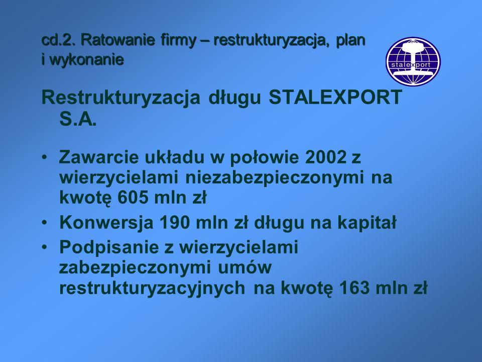 cd.2. Ratowanie firmy – restrukturyzacja, plan i wykonanie Restrukturyzacja długu STALEXPORT S.A. Zawarcie układu w połowie 2002 z wierzycielami nieza