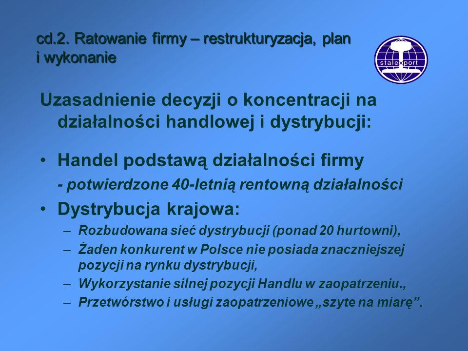 cd.2. Ratowanie firmy – restrukturyzacja, plan i wykonanie Uzasadnienie decyzji o koncentracji na działalności handlowej i dystrybucji: Handel podstaw