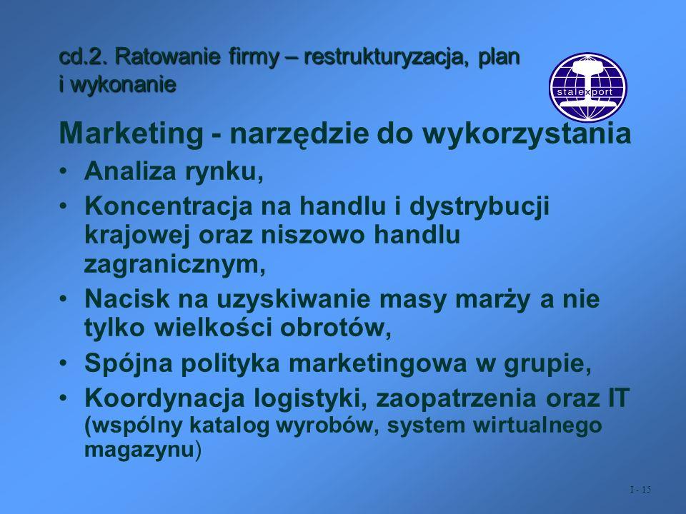 I - 15 cd.2. Ratowanie firmy – restrukturyzacja, plan i wykonanie Marketing - narzędzie do wykorzystania Analiza rynku, Koncentracja na handlu i dystr