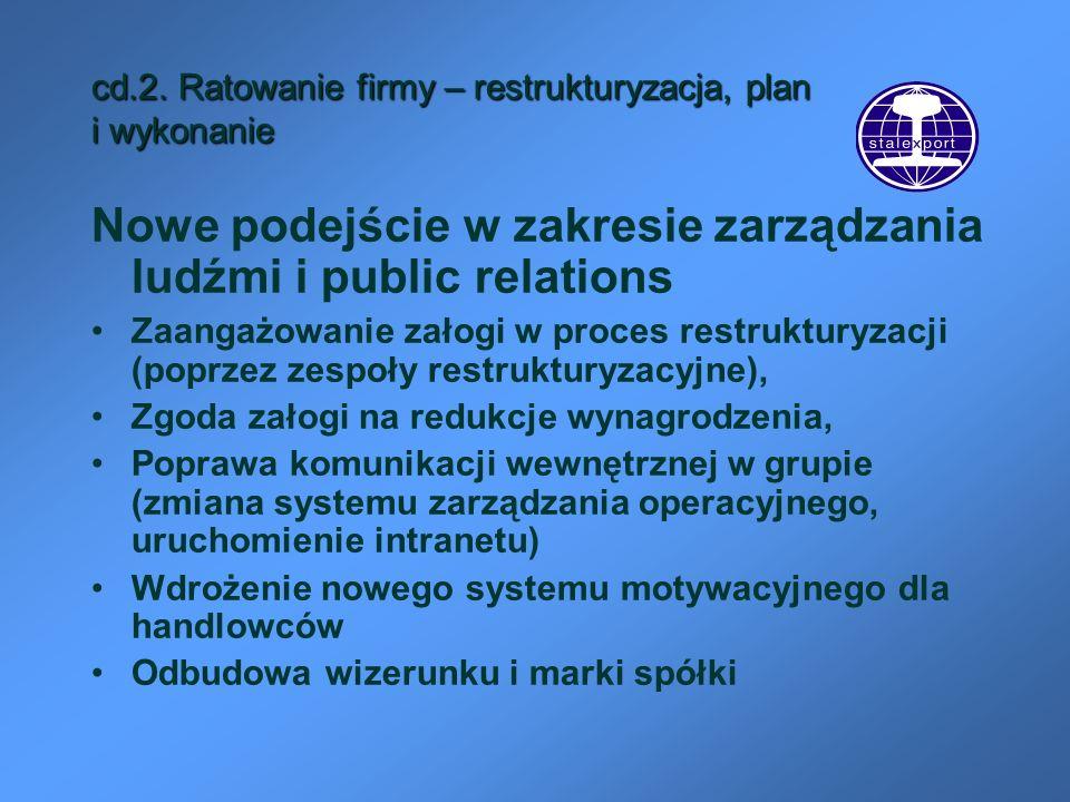 cd.2. Ratowanie firmy – restrukturyzacja, plan i wykonanie Nowe podejście w zakresie zarządzania ludźmi i public relations Zaangażowanie załogi w proc