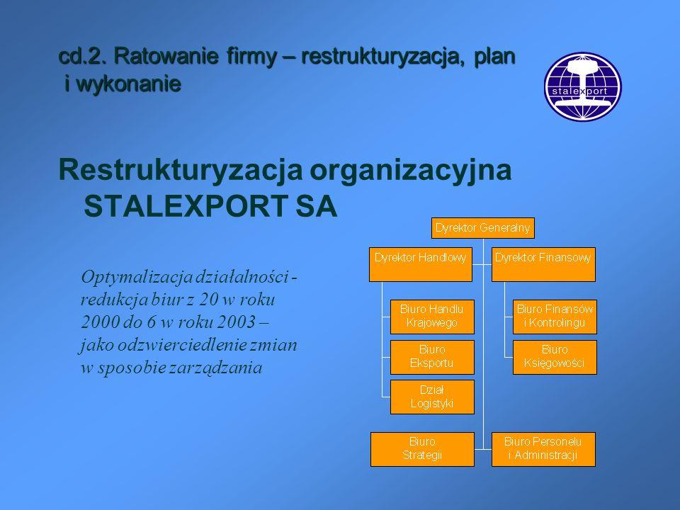 cd.2. Ratowanie firmy – restrukturyzacja, plan i wykonanie Restrukturyzacja organizacyjna STALEXPORT SA