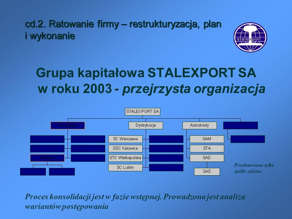 cd.2. Ratowanie firmy – restrukturyzacja, plan i wykonanie Grupa kapitałowa STALEXPORT SA w roku 2003- przejrzysta organizacja Przedstawiono tylko spó