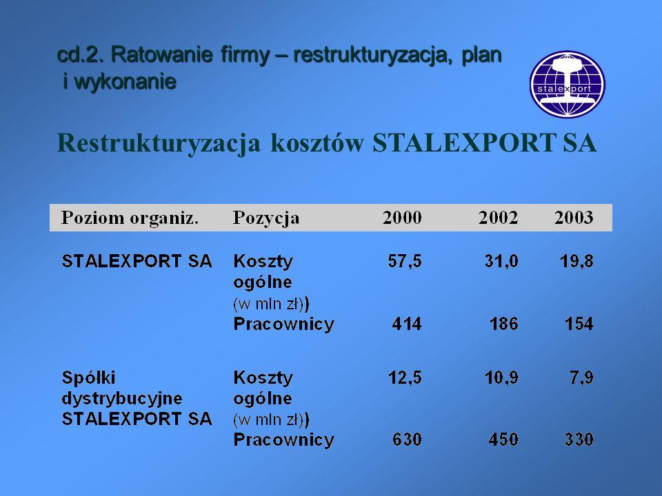 cd.2. Ratowanie firmy – restrukturyzacja, plan i wykonanie Restrukturyzacja kosztów STALEXPORT SA