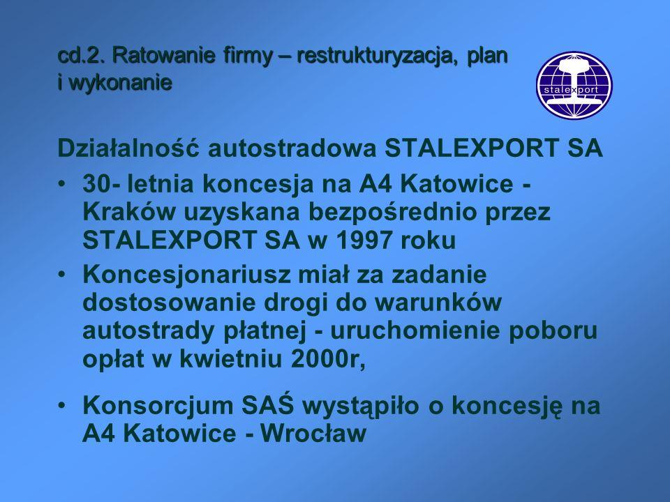 cd.2. Ratowanie firmy – restrukturyzacja, plan i wykonanie Działalność autostradowa STALEXPORT SA 30- letnia koncesja na A4 Katowice - Kraków uzyskana