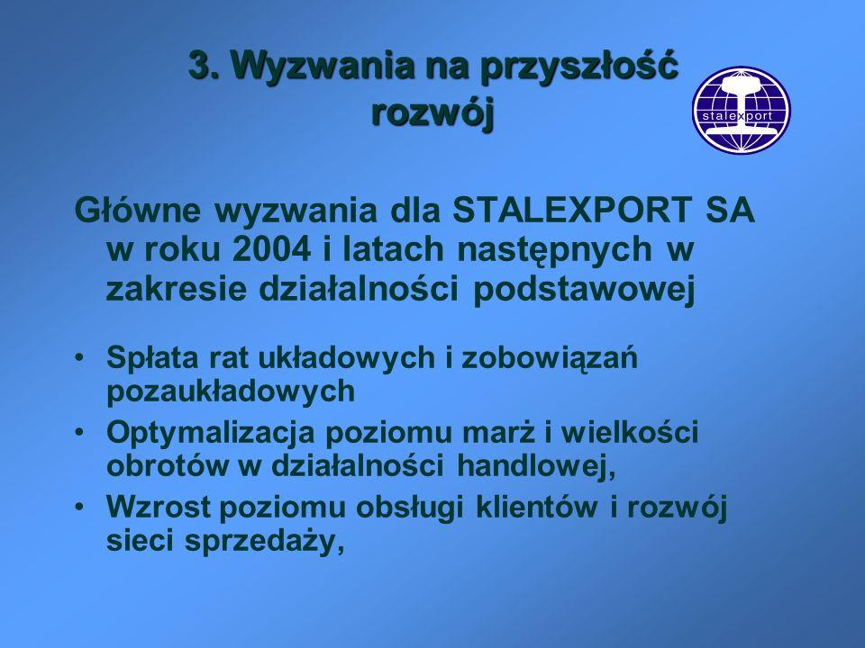 3. Wyzwania na przyszłość rozwój Główne wyzwania dla STALEXPORT SA w roku 2004 i latach następnych w zakresie działalności podstawowej Spłata rat ukła