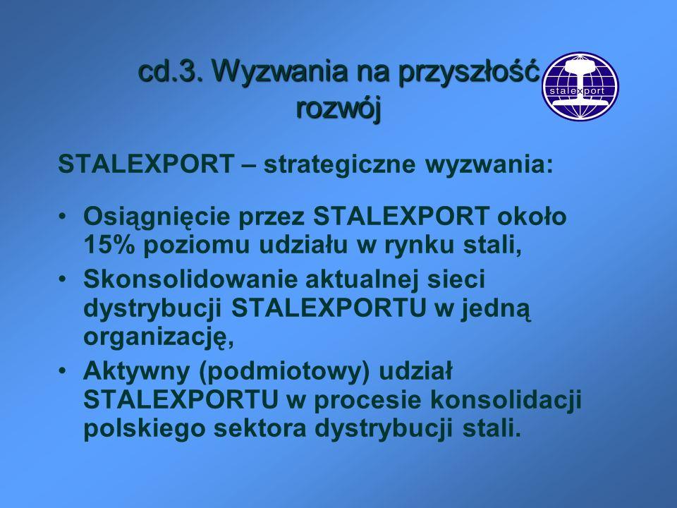cd.3. Wyzwania na przyszłość rozwój STALEXPORT – strategiczne wyzwania: Osiągnięcie przez STALEXPORT około 15% poziomu udziału w rynku stali, Skonsoli