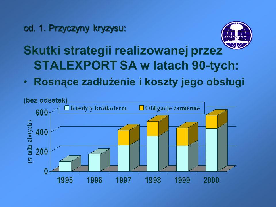 cd. 1. Przyczyny kryzysu: Skutki strategii realizowanej przez STALEXPORT SA w latach 90-tych: Rosnące zadłużenie i koszty jego obsługi (bez odsetek)