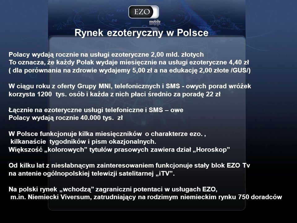 Abonent EZO mobile- nasz stary znajomy - jak dziś korzysta z usług dodanych Serwis Ezo (SMS) w miesiącu produkt zakupiło 25 tys.