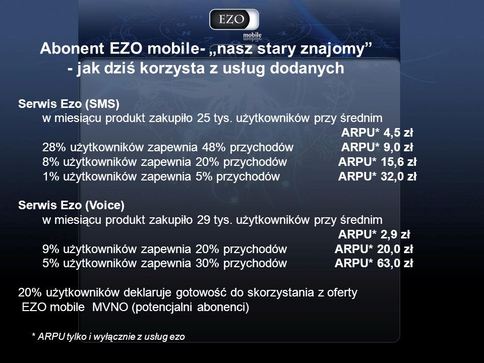 EZO mobile na co liczymy ( ilość abonentów, ARPU) 20 tys.