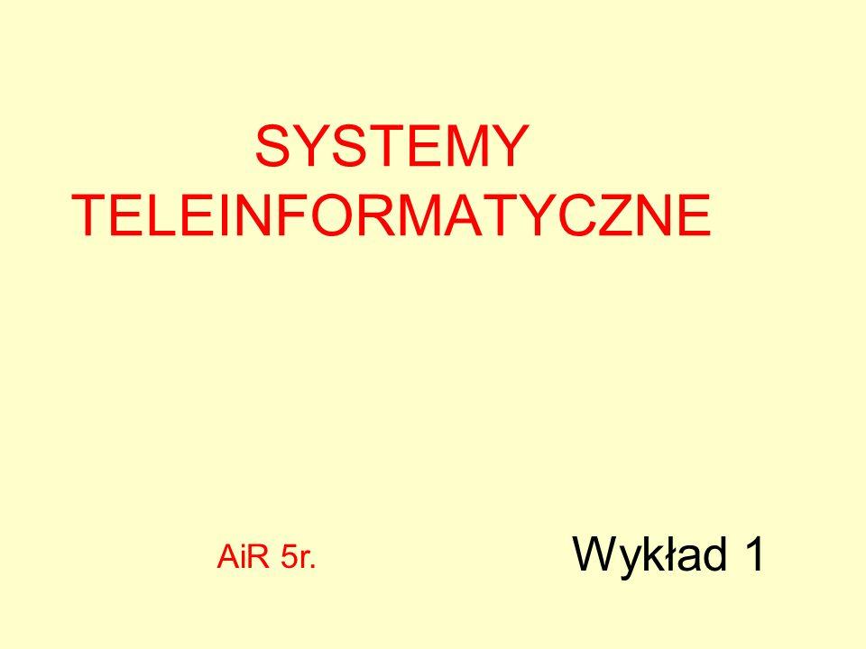 SYSTEMY TELEINFORMATYCZNE Wykład 1 AiR 5r.