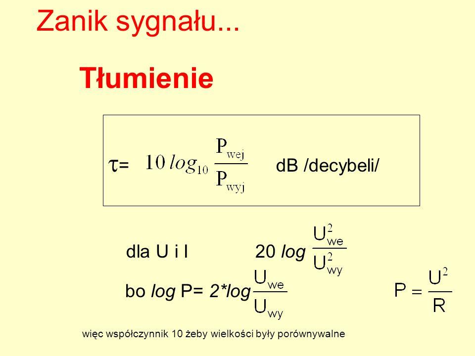 Tłumienie = dB /decybeli/ Zanik sygnału... dla U i I 20 log bo log P= 2*log więc współczynnik 10 żeby wielkości były porównywalne