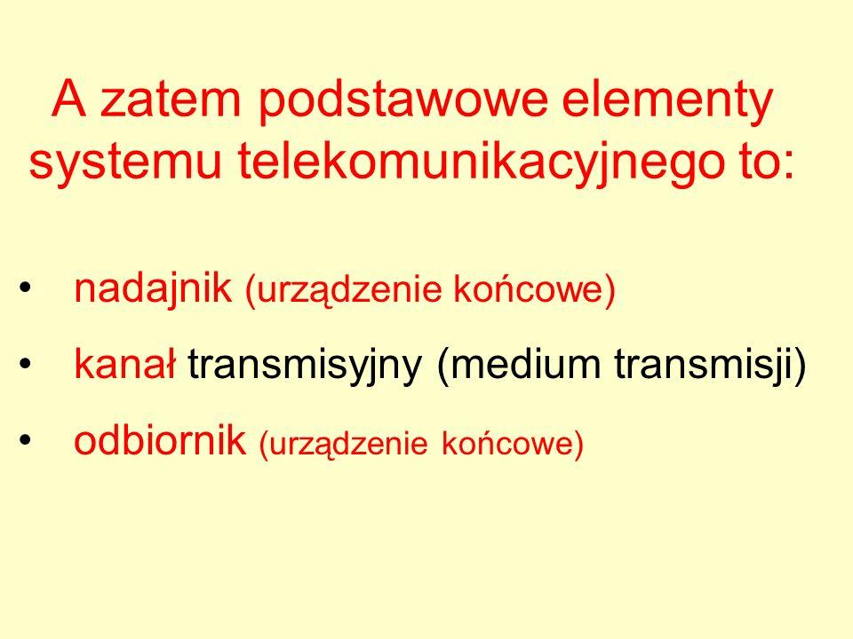 A zatem podstawowe elementy systemu telekomunikacyjnego to: nadajnik (urządzenie końcowe) kanał transmisyjny (medium transmisji) odbiornik (urządzenie