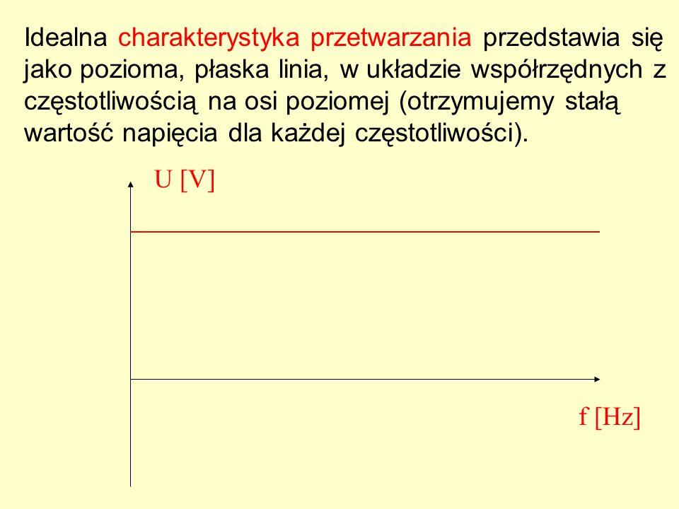 Idealna charakterystyka przetwarzania przedstawia się jako pozioma, płaska linia, w układzie współrzędnych z częstotliwością na osi poziomej (otrzymuj