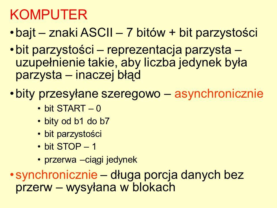 KOMPUTER bajt – znaki ASCII – 7 bitów + bit parzystości bit parzystości – reprezentacja parzysta – uzupełnienie takie, aby liczba jedynek była parzyst