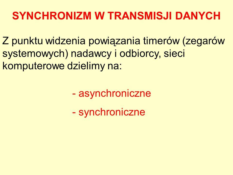 Z punktu widzenia powiązania timerów (zegarów systemowych) nadawcy i odbiorcy, sieci komputerowe dzielimy na: SYNCHRONIZM W TRANSMISJI DANYCH - asynch