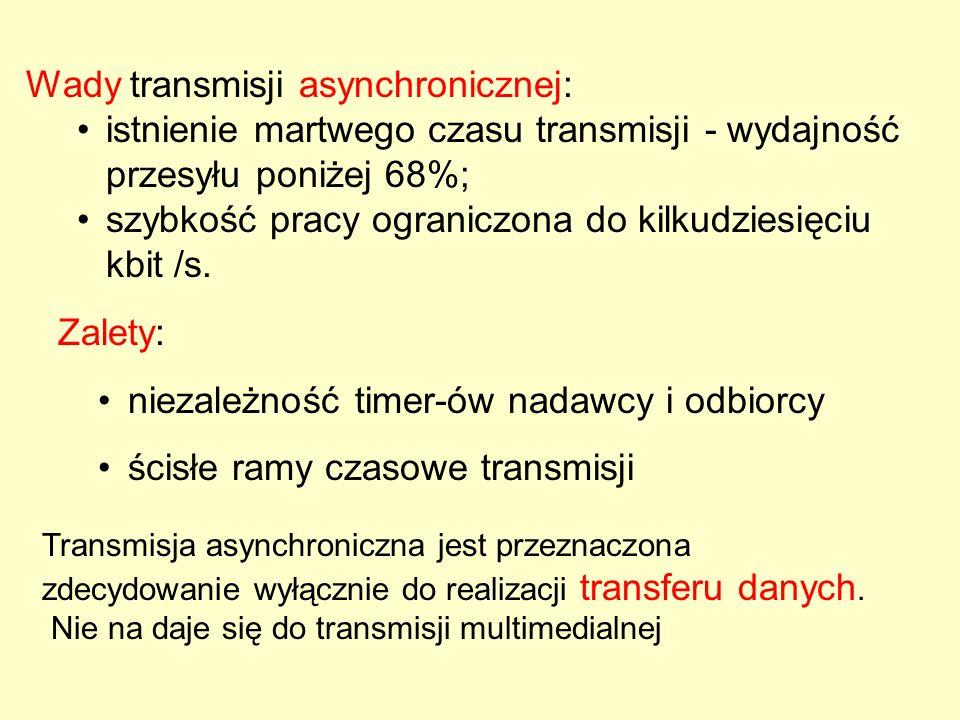 Wady transmisji asynchronicznej: istnienie martwego czasu transmisji - wydajność przesyłu poniżej 68%; szybkość pracy ograniczona do kilkudziesięciu k
