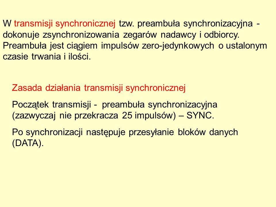 W transmisji synchronicznej tzw. preambuła synchronizacyjna - dokonuje zsynchronizowania zegarów nadawcy i odbiorcy. Preambuła jest ciągiem impulsów z