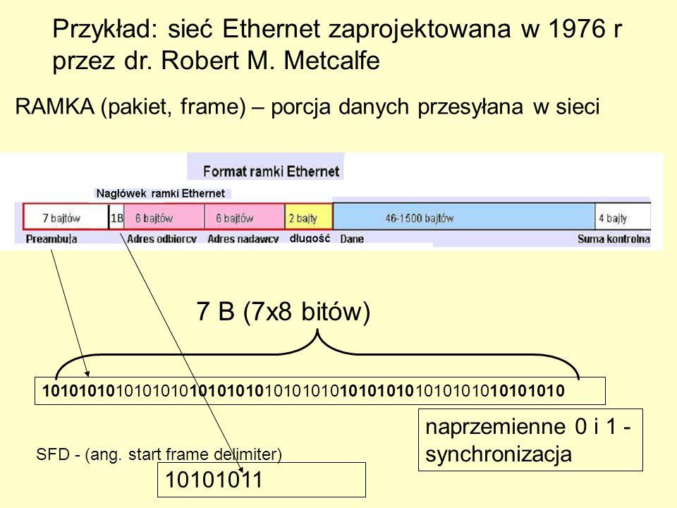 RAMKA (pakiet, frame) – porcja danych przesyłana w sieci 10101010101010101010101010101010101010101010101010101010 10101011 naprzemienne 0 i 1 - synchr